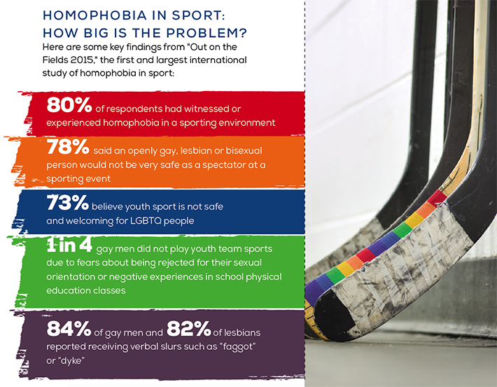 Hockey Homophobia